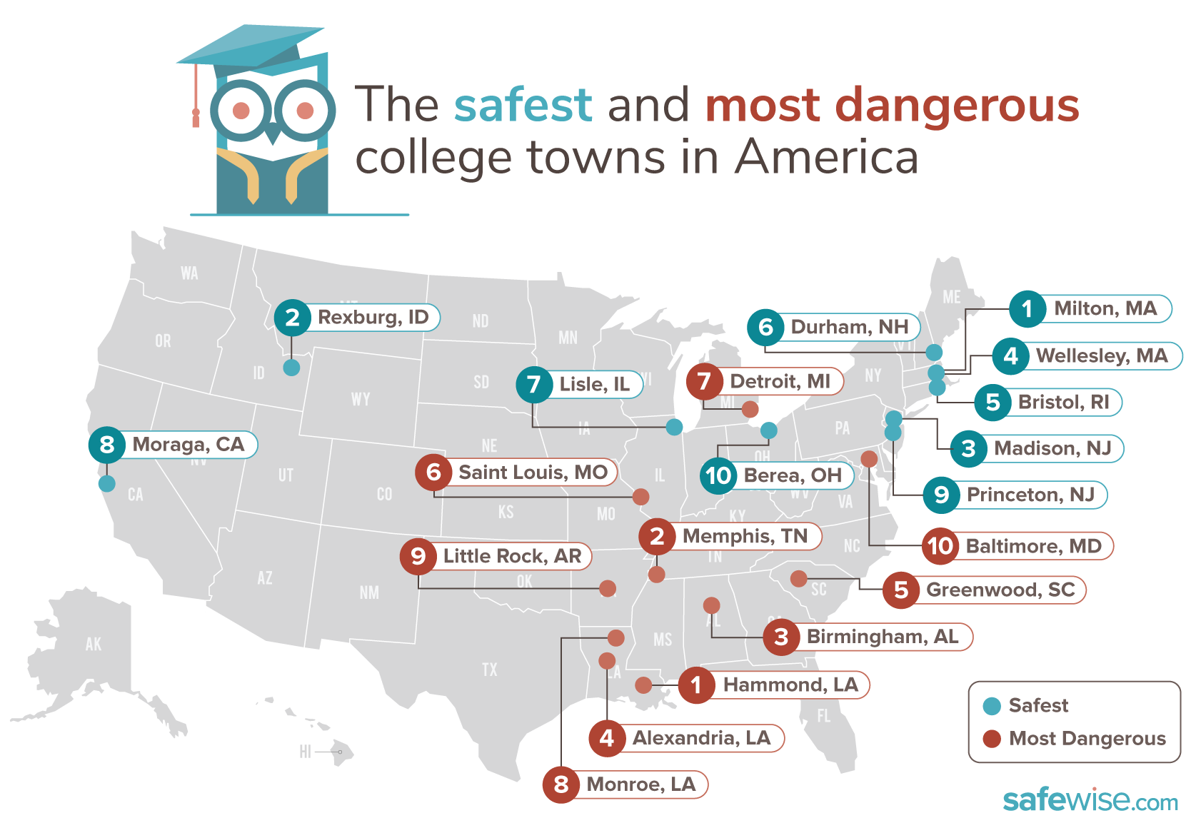 safest college towns map
