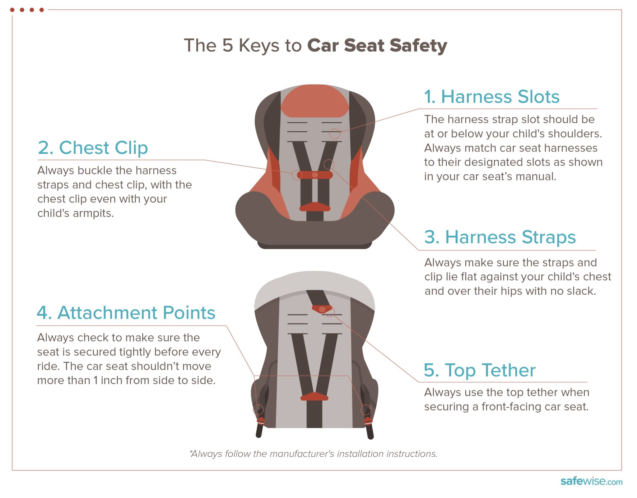 Astonishing Best Car Seats Of 2019 Safewise Gmtry Best Dining Table And Chair Ideas Images Gmtryco