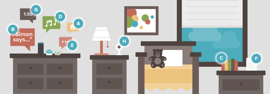 bedroom graphic showing where to use an amazon alexa