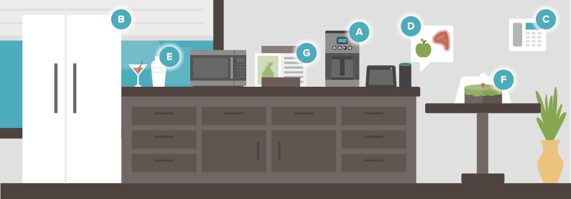 kitchen graphic showing where to use an amazon alexa