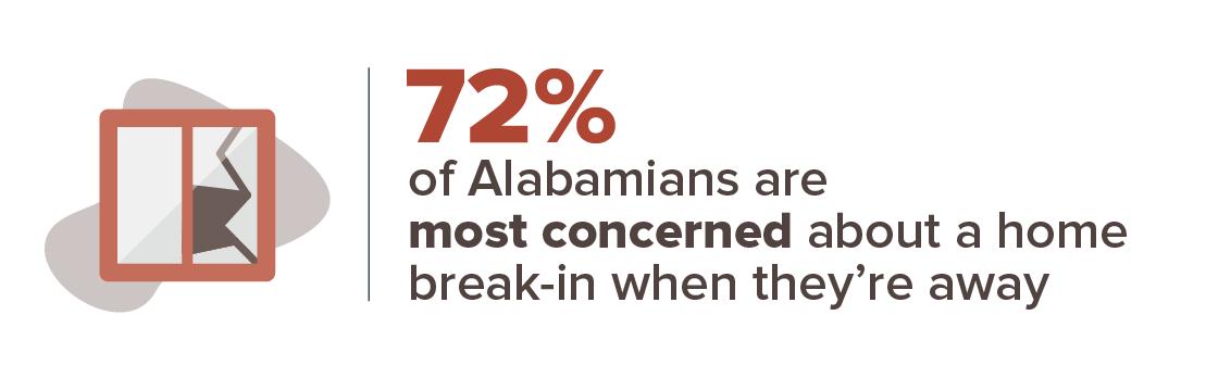 Alabama crime stats infographic