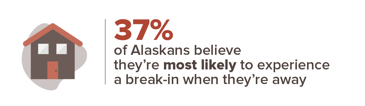 Alaska crime statistic infographic