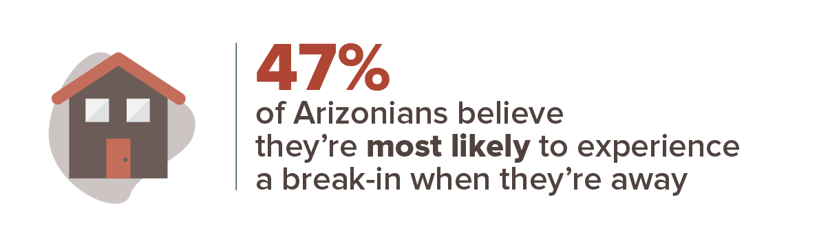 Arizona crime stats infographic