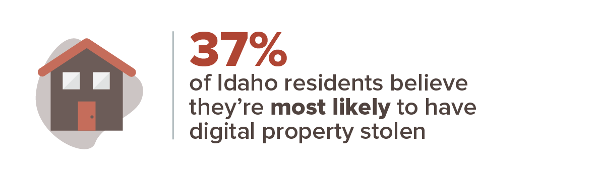 Idaho crime statistics infographic