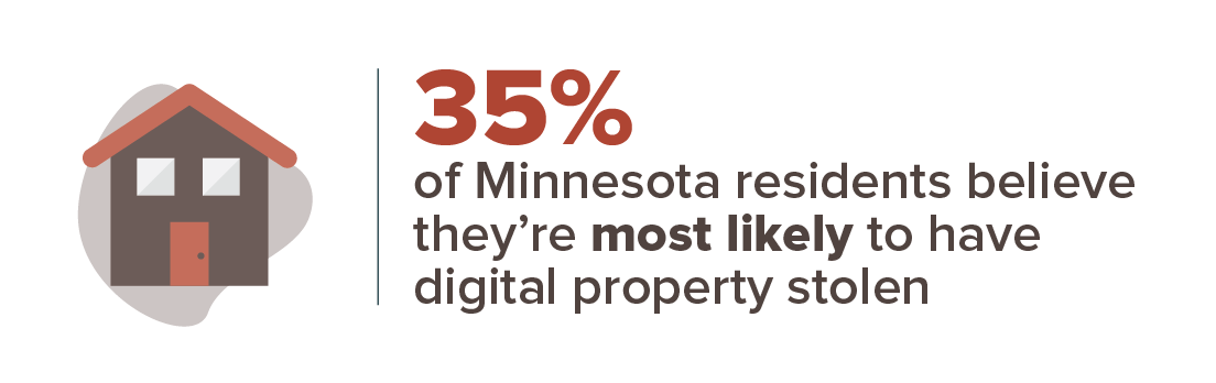 Minnesota crime concern infographic