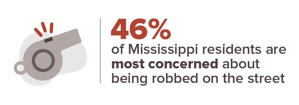 Mississippi crime concern infographic