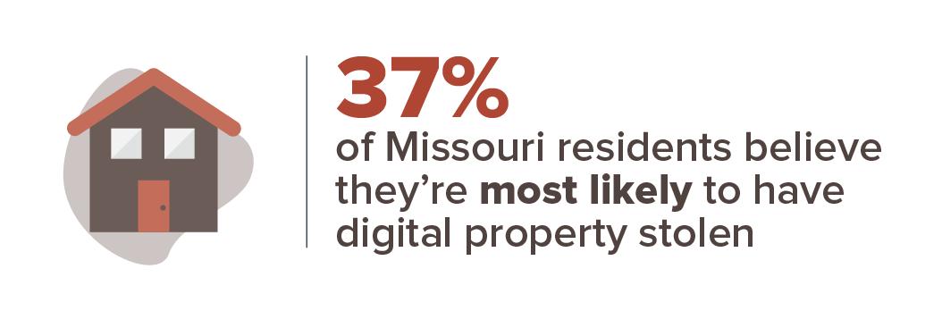 Missouri crime concern infographic