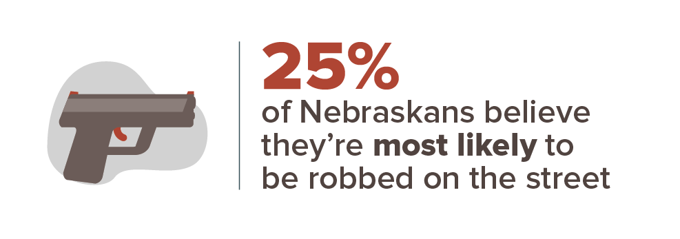Nebraska crime stats infographic