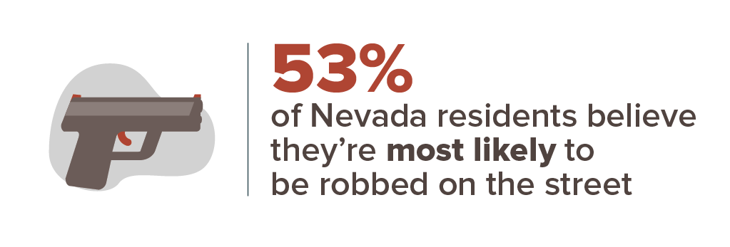 Nevada crime concern infographic