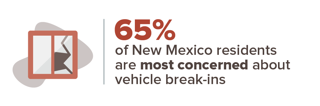 New Mexico crime stats infographic