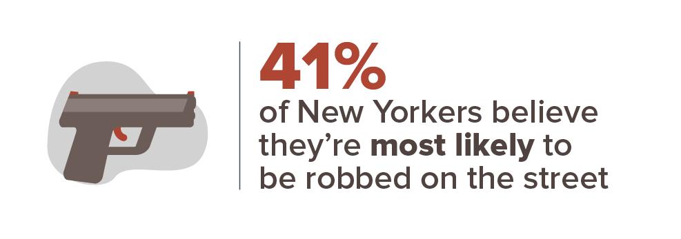 New York crime stats infographic