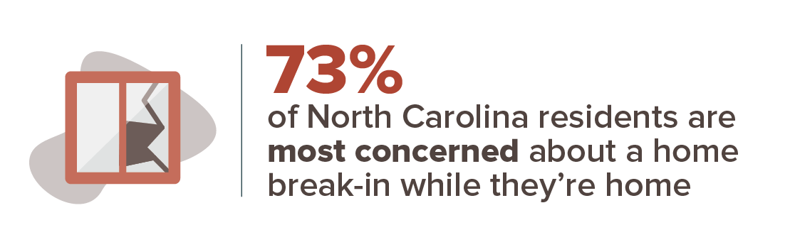North Carolina crime stats infographic