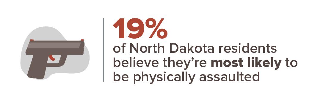 North Dakota crime stats infographic