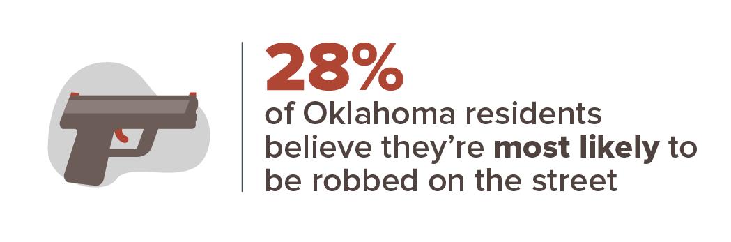 Oklahoma crime stats infographics