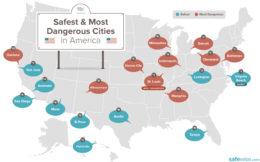Safest and Most Dangerous