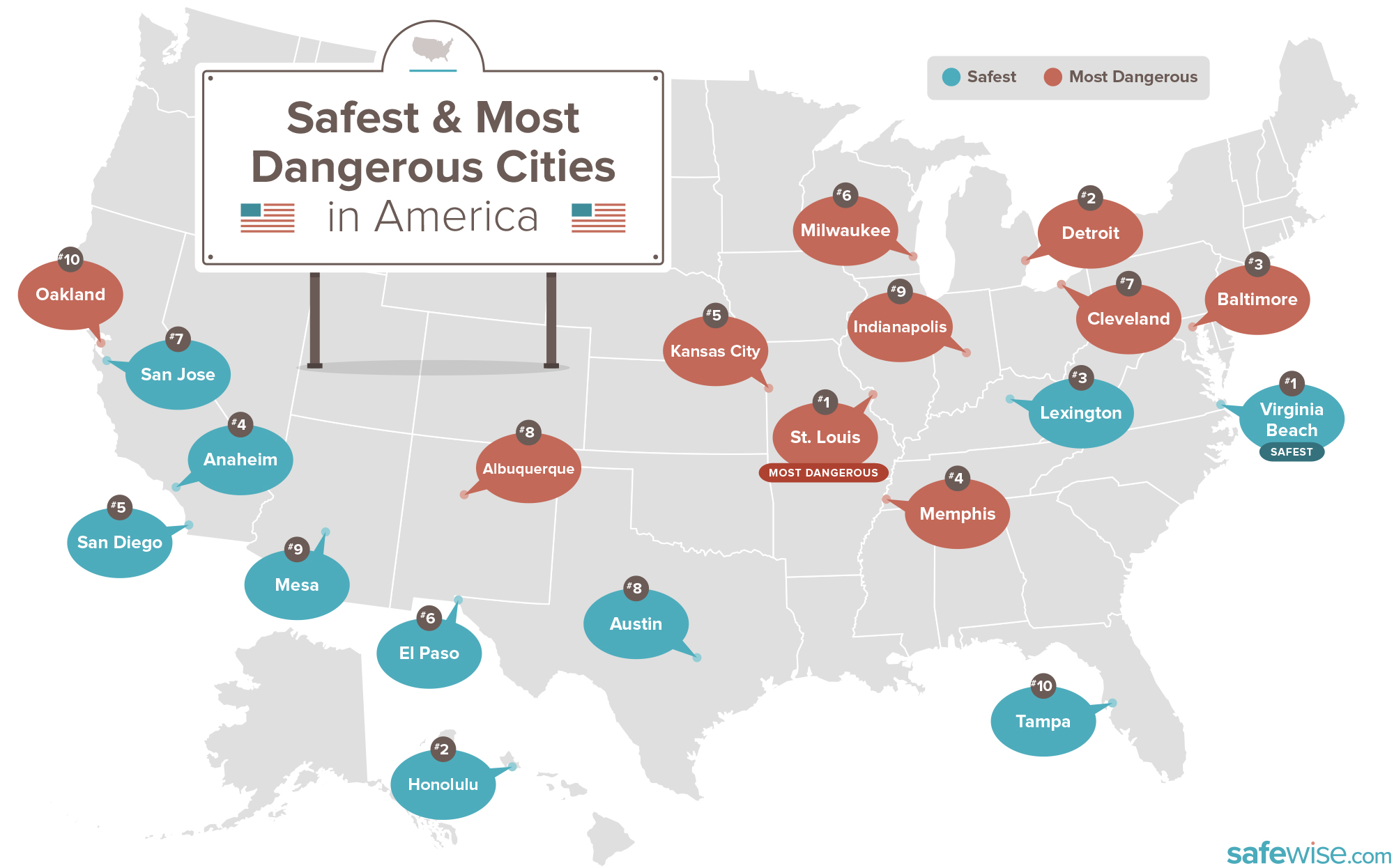 Safest and Most Dangerous