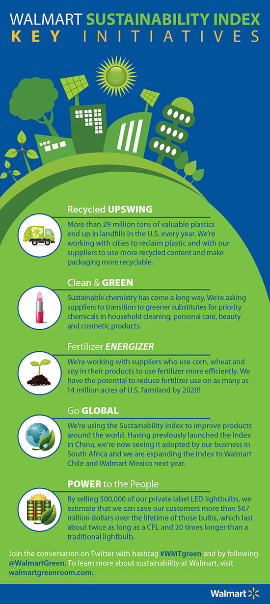 Walmart-Infographic