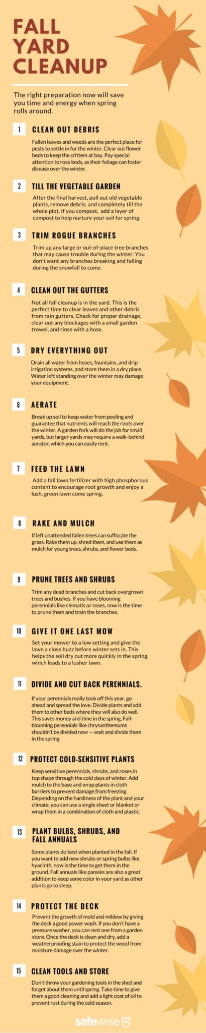 The 15 Must Dos Of Fall Yard Cleanup