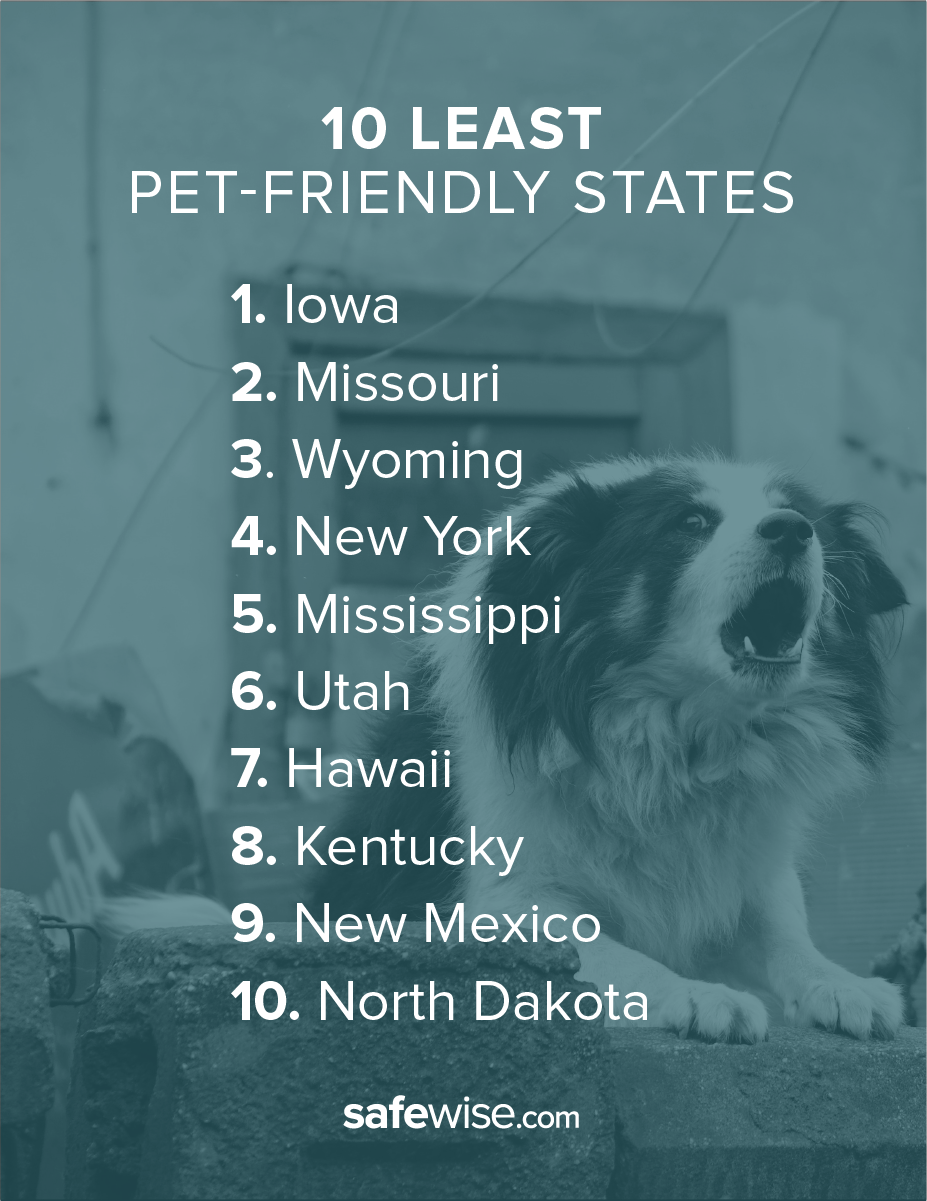 least pet friendly states-breakout 2