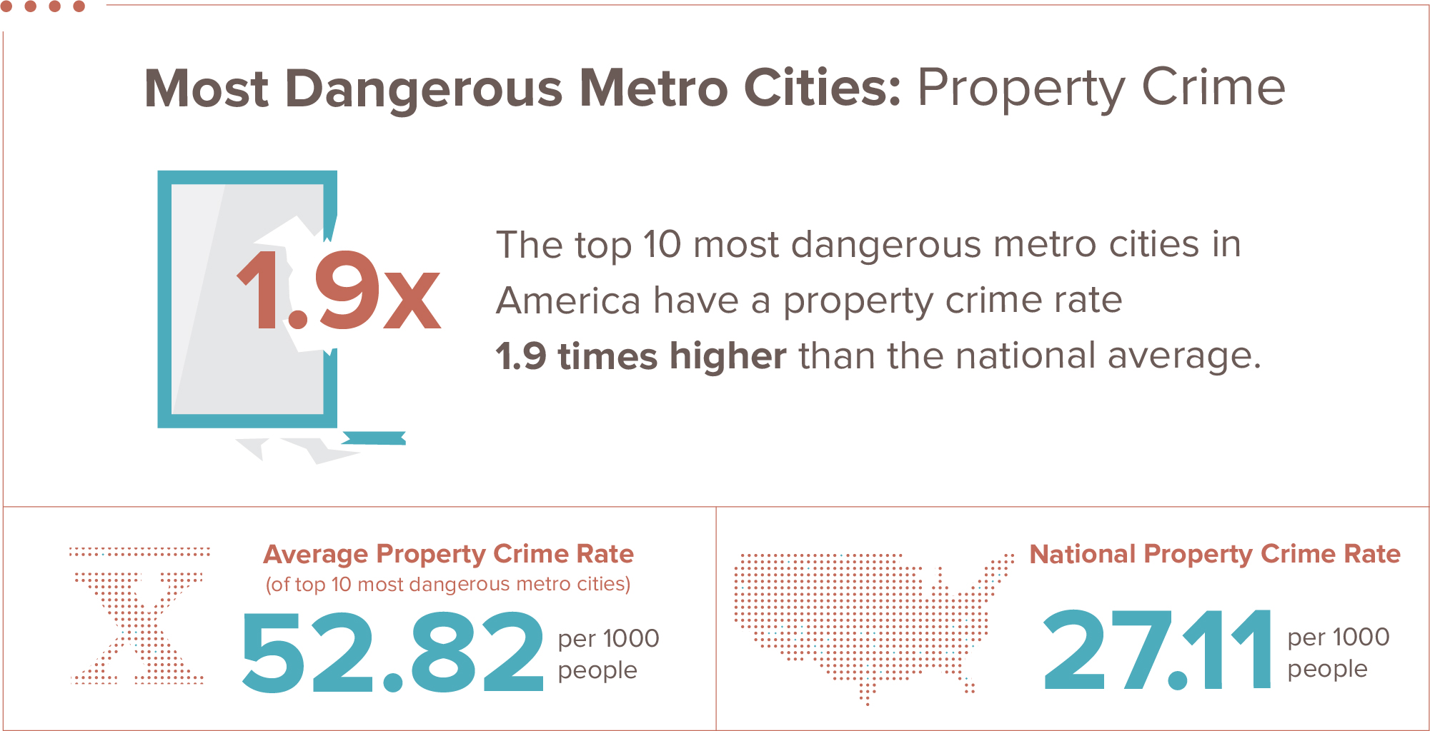 property crime infographic